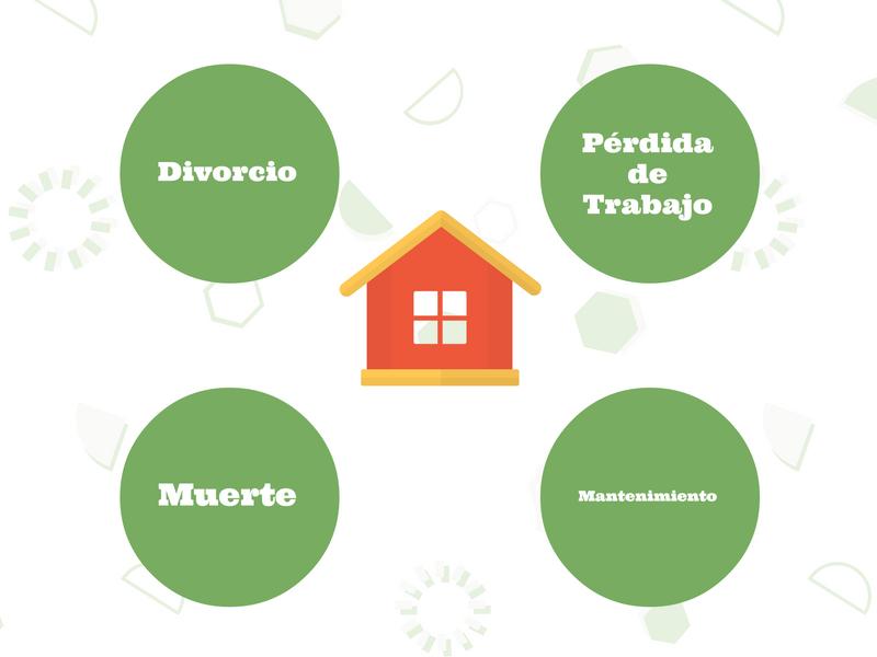 Razones comunes de pérdida de casa