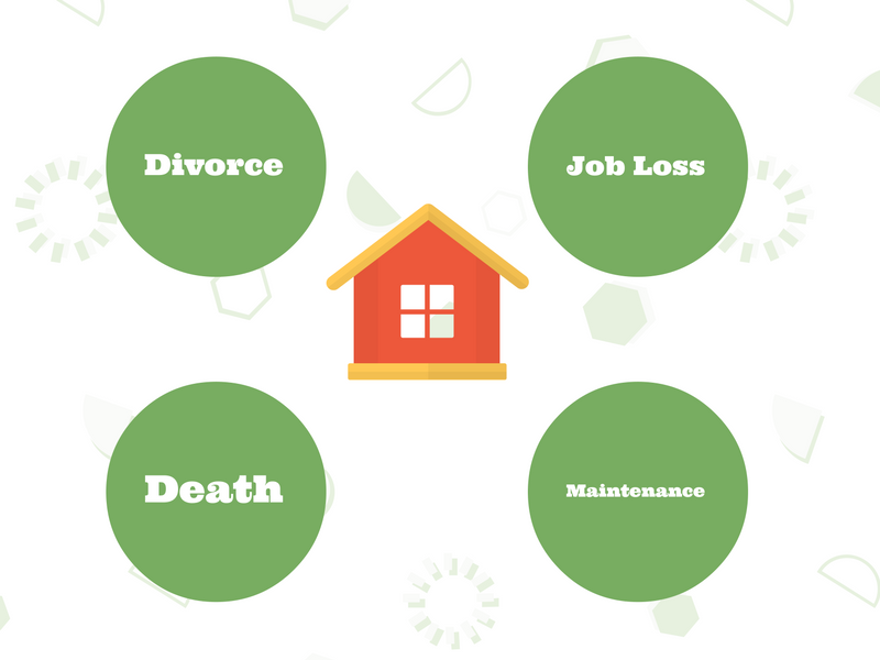 Common Reasons Why Foreclosure Happens